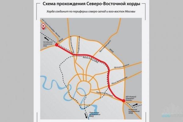 aee24510a711 Нижегородские активисты проекта ЗА ЧЕСТНЫЕ ЗАКУПКИ снова нашли нарушения,  теперь в двух закупках Департамента строительства города Москвы на общую  сумму 48 ...