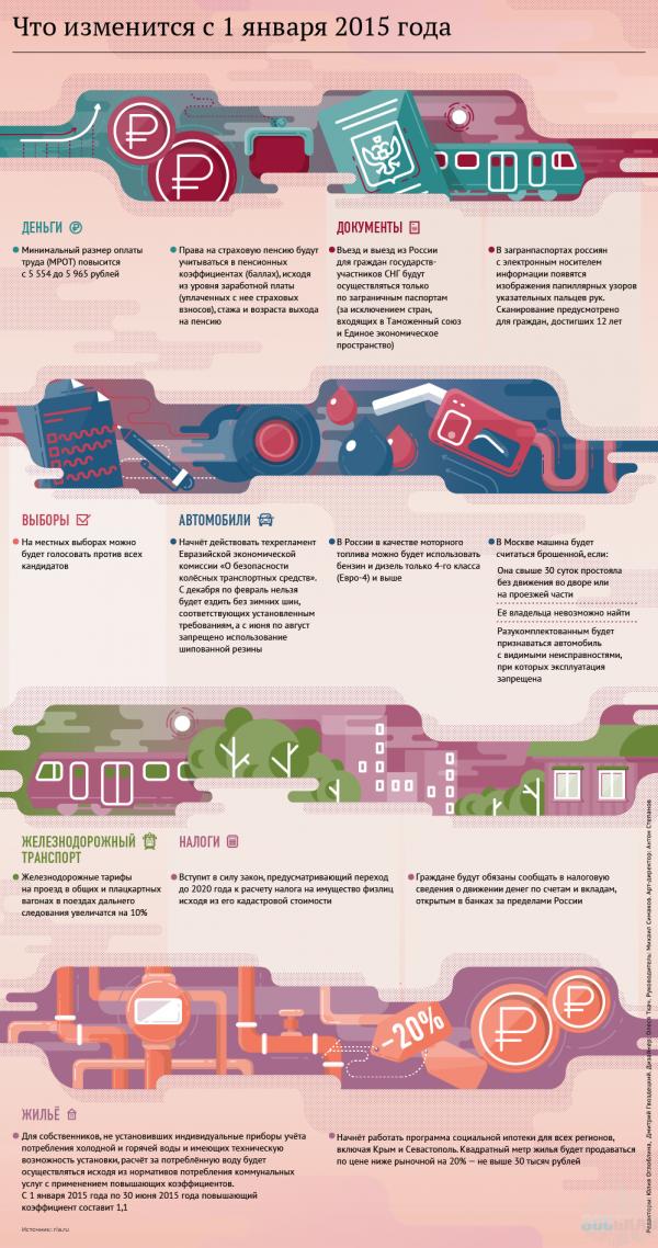 Справка для работы в МО для иностр граждан Южное Медведково Вызов на сессию Нагорная